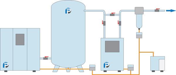 Sűrített levegős rendszerek